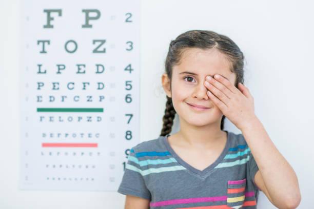 Heart of America Eye Care - Myopia